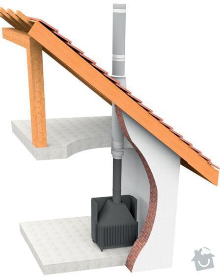 Komínový systém s přímým odkouřením (Americký komín): kom-n5