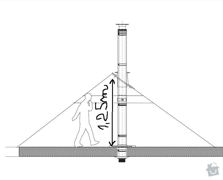 Komínový systém s přímým odkouřením (Americký komín): Bez_nazvu