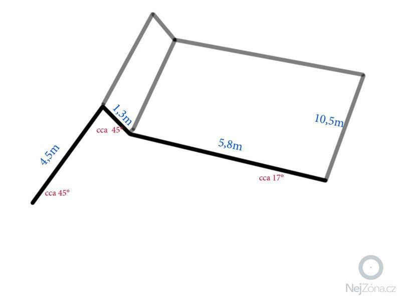 Položení střešní krytiny / Klempířské prvky: Rozmery