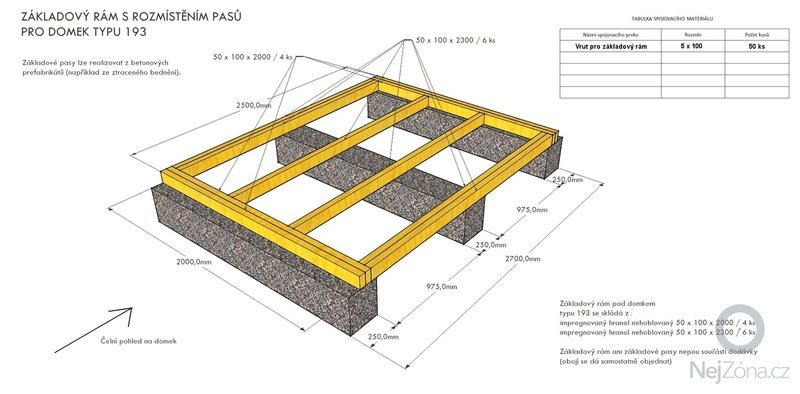 Betonové základy pro zahradní domek: Betonove_pasy_pod_zahradni_domek