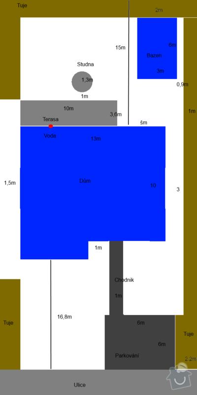 Zavlažovací systém zahrady : Schema_domu