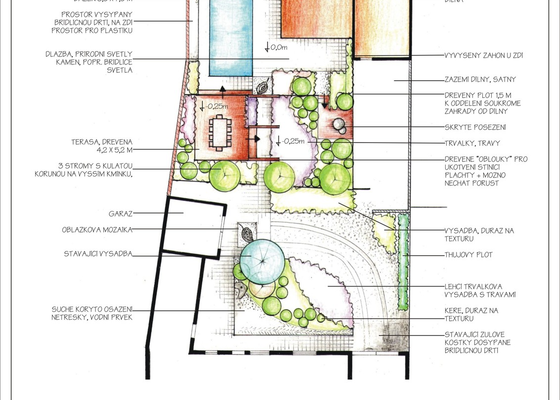 Návrh rodinné zahrady