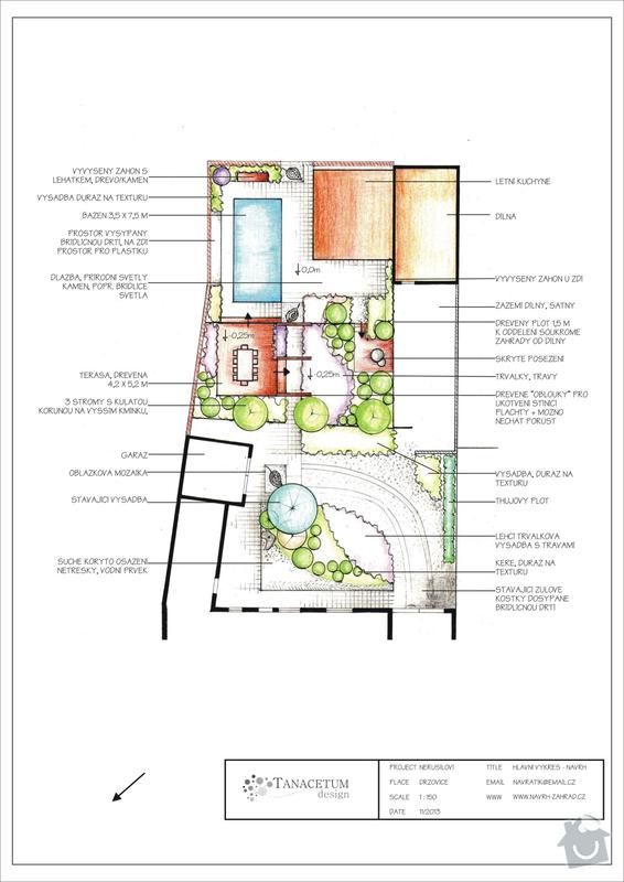 Návrh rodinné zahrady: drzovice4
