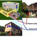 Rekonstrukce rodinneho domu 3d stav