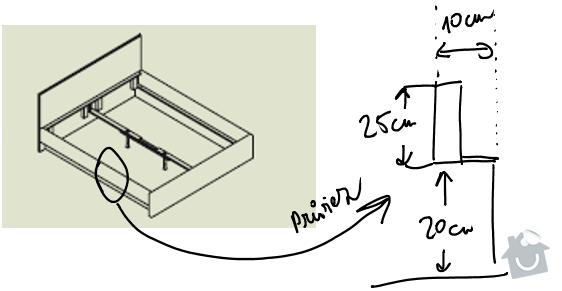 Zhotovení rámu manželské postele s úložným prostorem a nočních stolků: Postel_schema_
