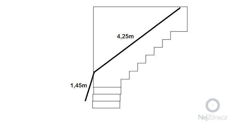Interiérové zábradlí: schodiste