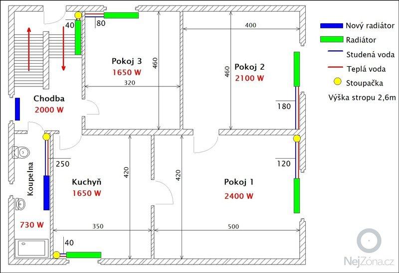 Komplet výměna soustavy na topení + komín + automatický kotel: prizemi_1