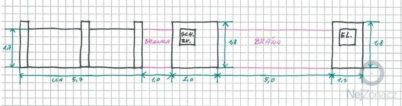 Stavba plotu včetně brány a branky: plot