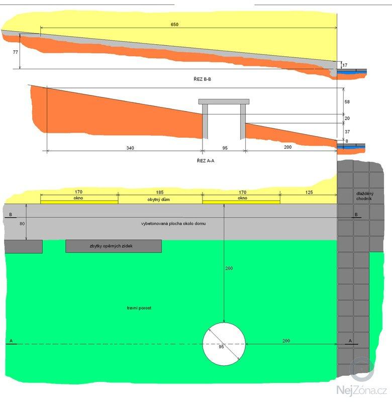 Úprava terénu, stavba opěrných zídek a vybetonování plochy: nakres_stavajiciho_stavu
