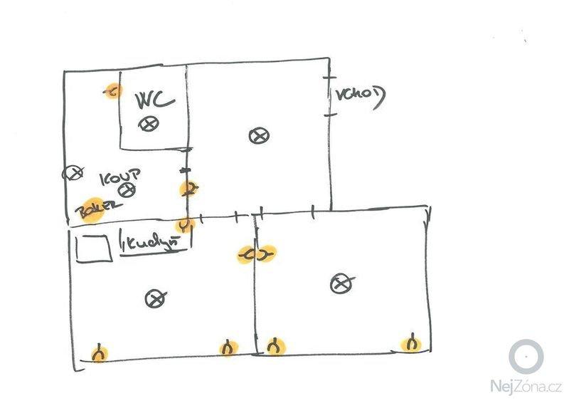 Kontrola eletrorozvodů, výměna jističů a skříně: elektro