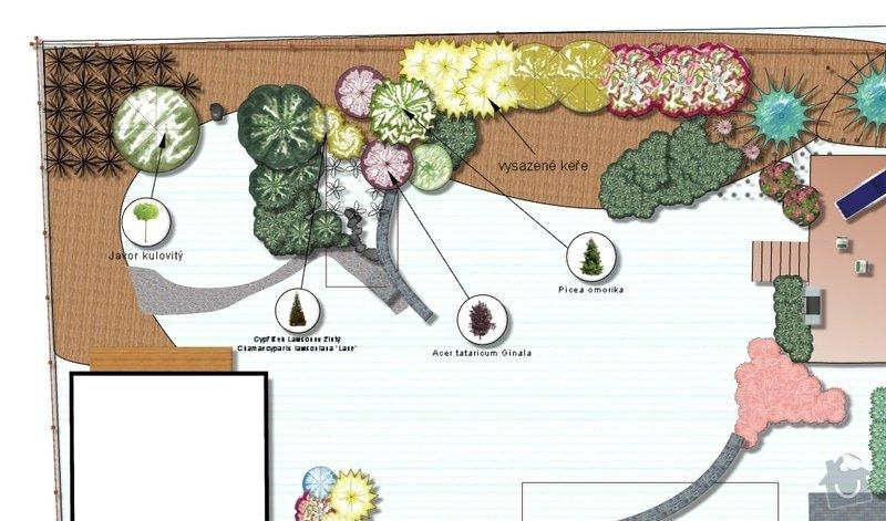 Návrh a realizace zahrady: pudorys