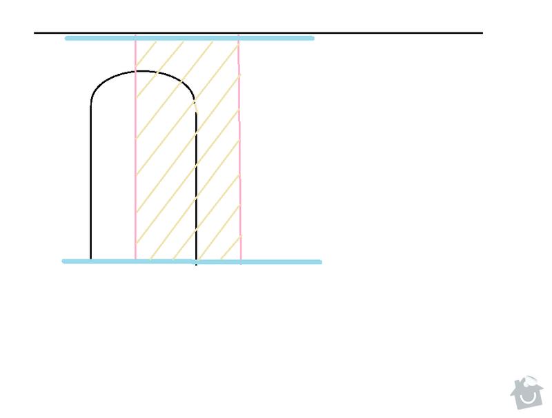 Posuvnou stěnu: dvere