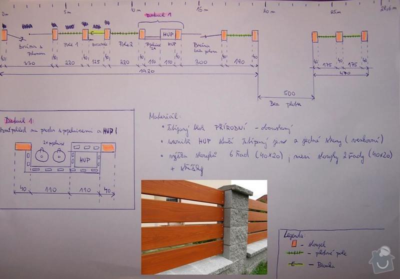 Naceneni plotu: tech.nakres_plot