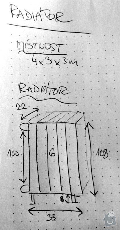 Výměna litinového radiátoru za výkonnější: radiator-rozmery