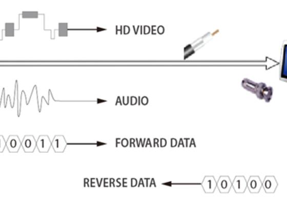 Návrh a realizace kamerového systému