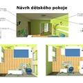 Navrh interieru detskeho pokoje detsky pokoj 02