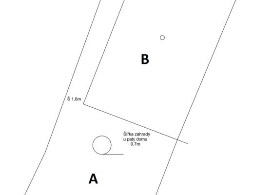 Vytvoření geometrického plánu