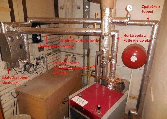 Nastavení ekvitermní regulace topení