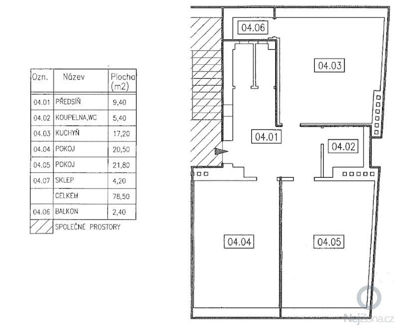 Rekonstrukce bytu 78 m2 (koupelna, kuchyň, podlahy, rozvody): Plochy