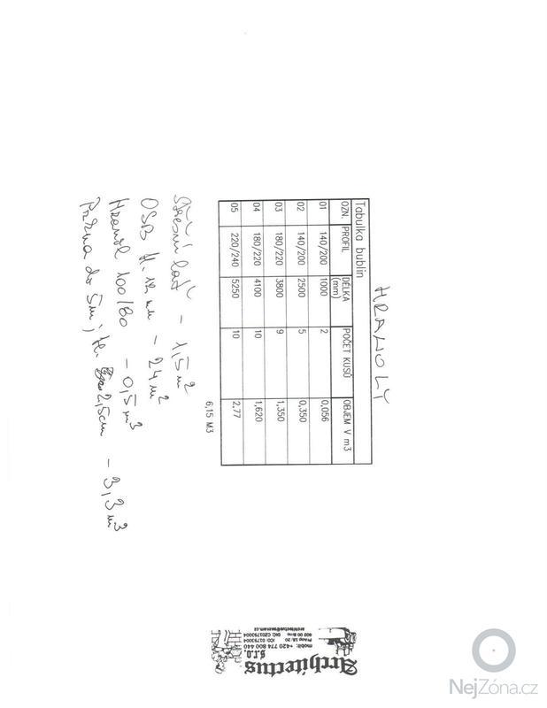 Řezivo : HP0175