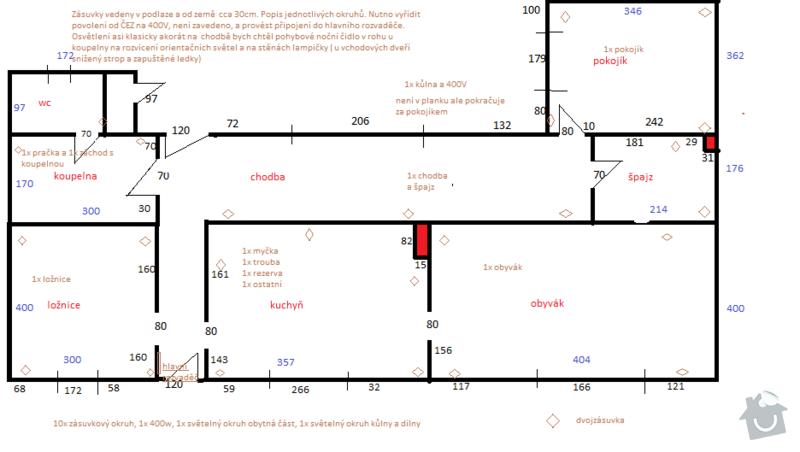 Rekonstrukce domku: Ostroh___elektro