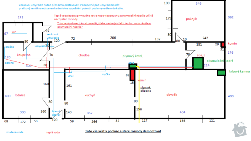 Rekonstrukce domku: Ostroh_tepla_a_studena_voda_s_plynem