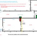 Rekonstrukce domku ostroh tepla a studena voda s plynem