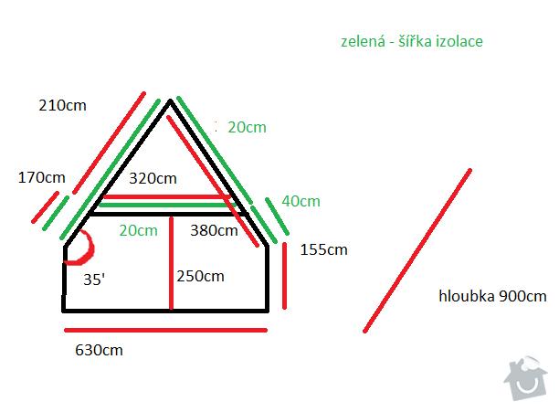 Tepelná izolace střechy - stříkaná izolace: izolace_strechy