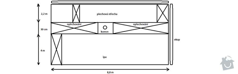 DEMONTÁŽ A MONTÁŽ STŘEŠNÍ KRYTINY: nacrt_strecha_chata