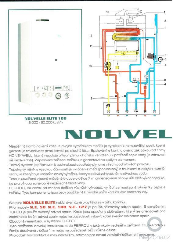 Plynový kotel - sezonní údržba a čištění : kotel_schema