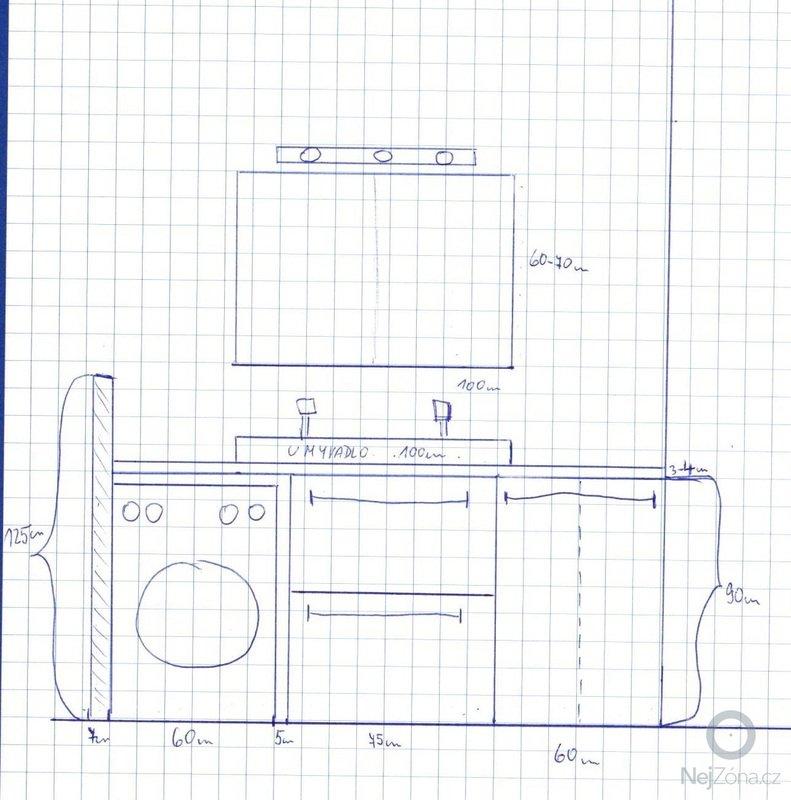 Skříňky do koupelny: koupelna