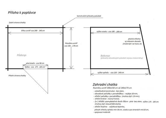 Domek na nářadí (nejlépe jako stavebnici)