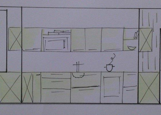 Bytový architekt