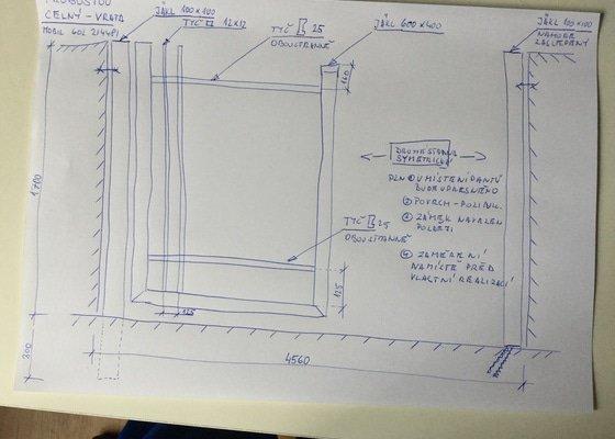 Výrobu kridlovych vrat